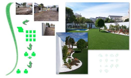 Presupuesto jardinería